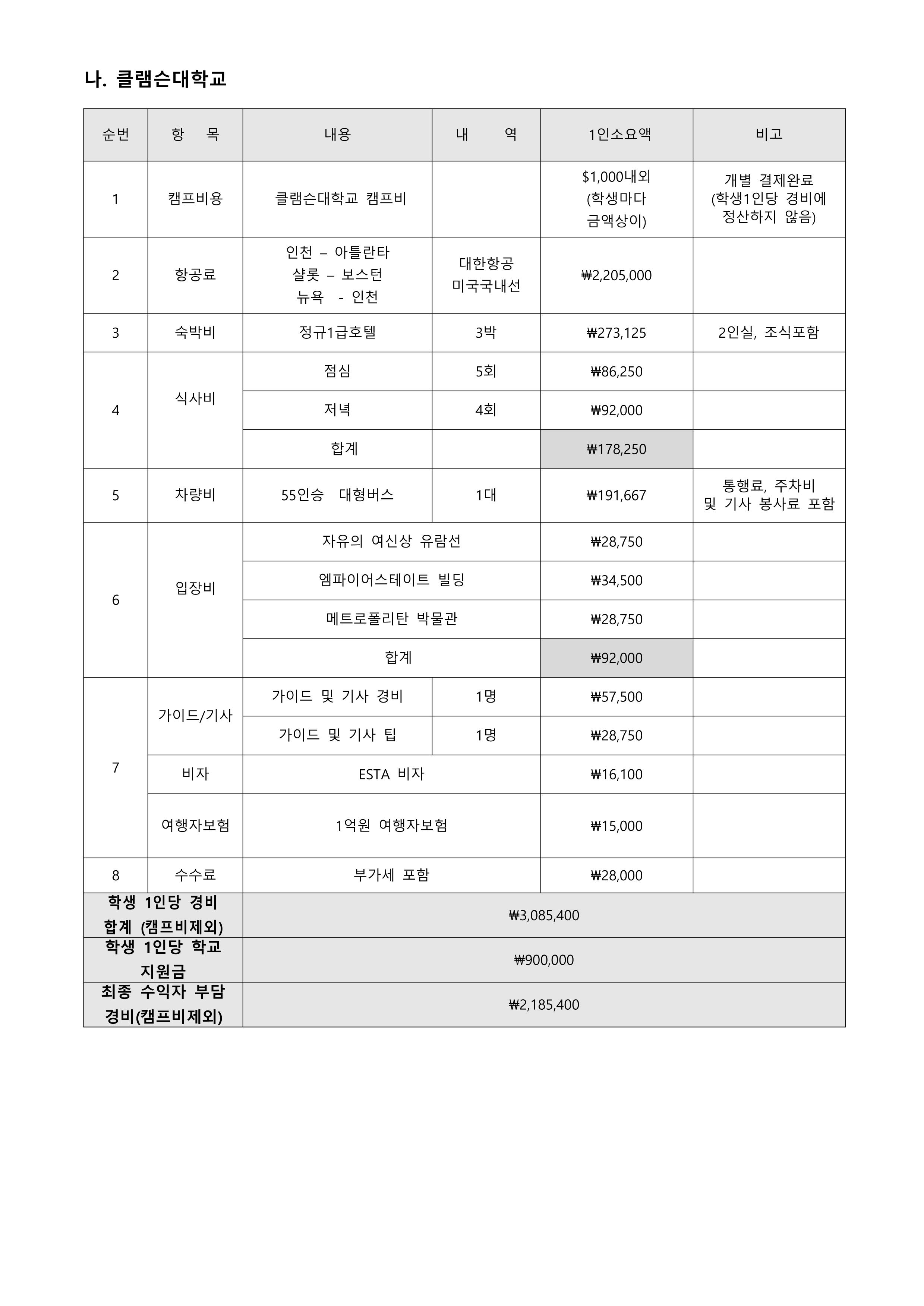 2019년 글로벌프런티어 프로그램 수익자 부담 경비 납부 안내. 4Page.