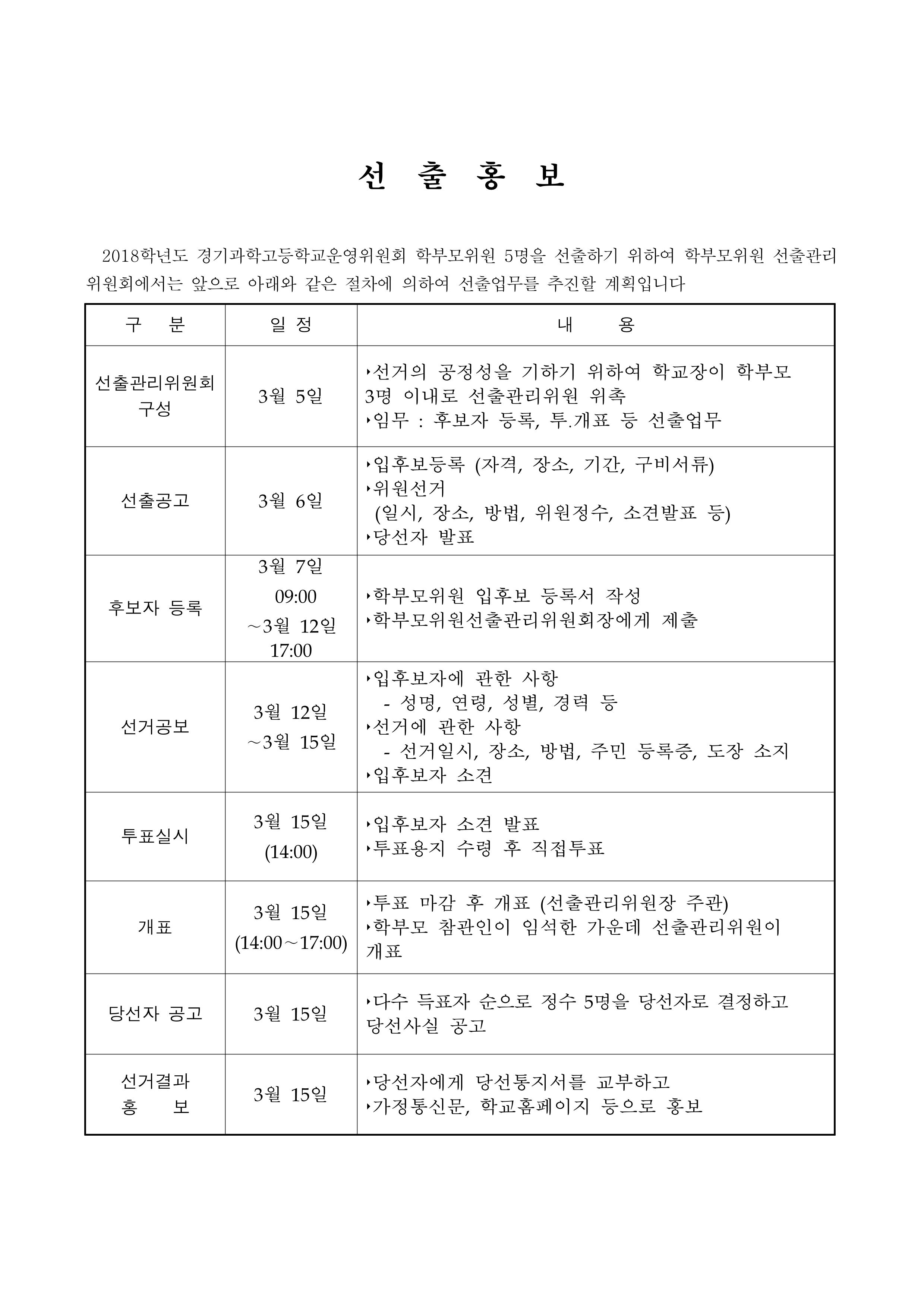 2019학년도 제20기 경기과학고등학교운영위원회 위원 선출 안내 1Page.